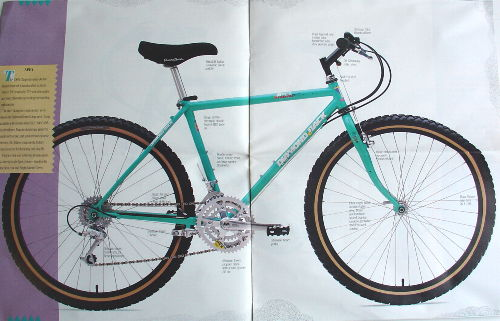 diamondback1988pg4-5