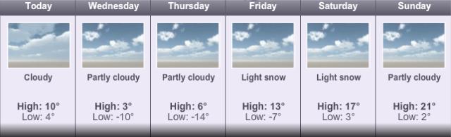 Bangor, ME weather forecast