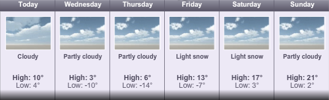 Bangor, ME weather forecast
