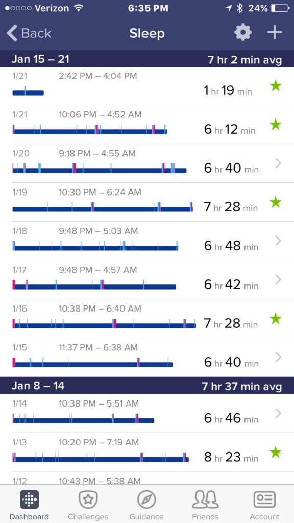 Typical sleep week via Fitbit Charge 2